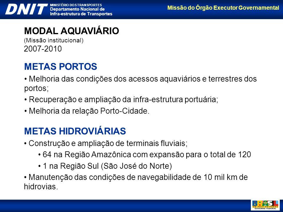 MODAL AQUAVIÁRIO METAS PORTOS METAS HIDROVIÁRIAS 2007-2010