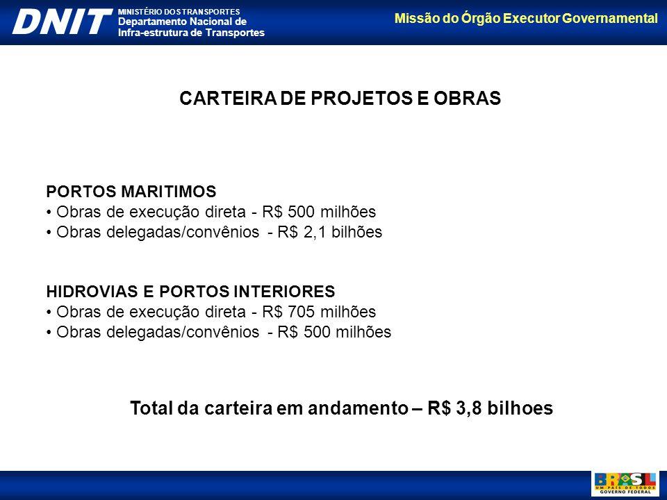 CARTEIRA DE PROJETOS E OBRAS