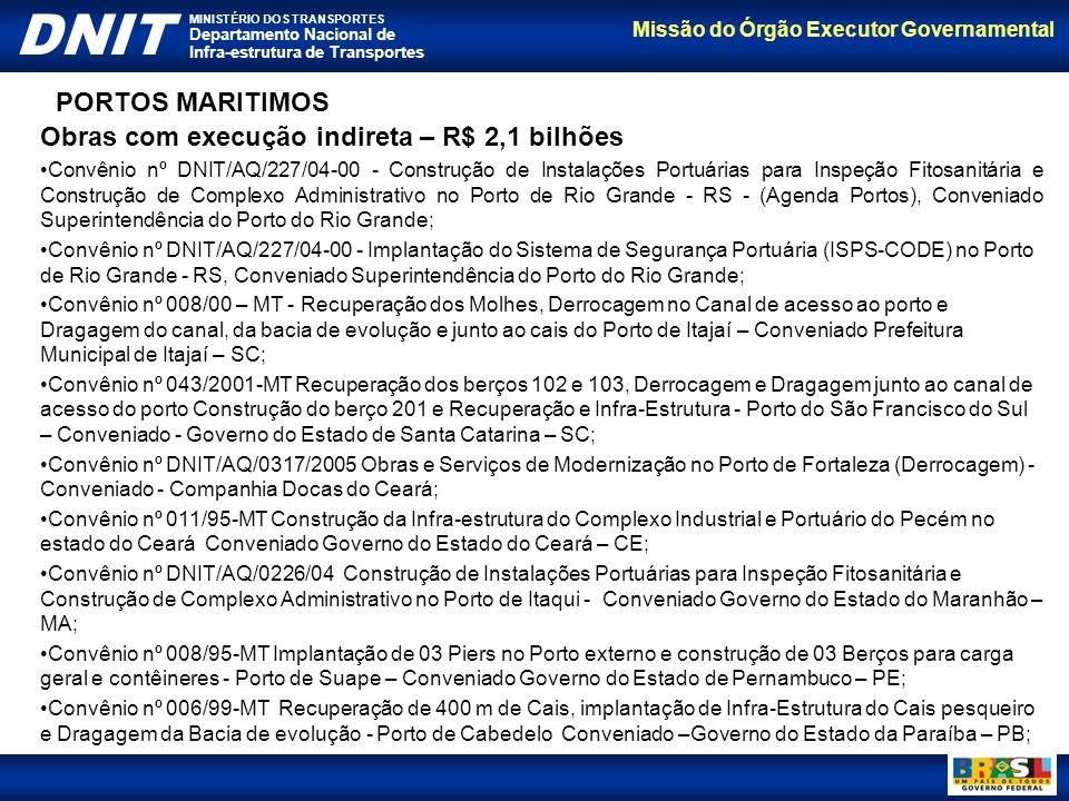 Obras com execução indireta – R$ 2,1 bilhões
