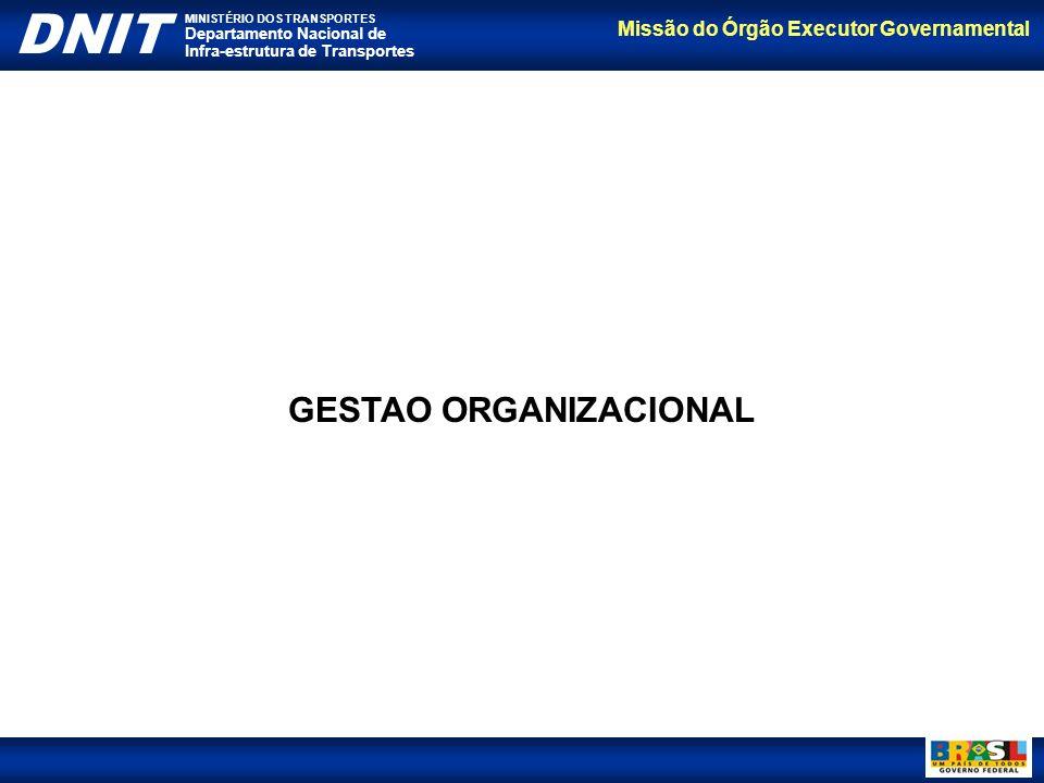 GESTAO ORGANIZACIONAL