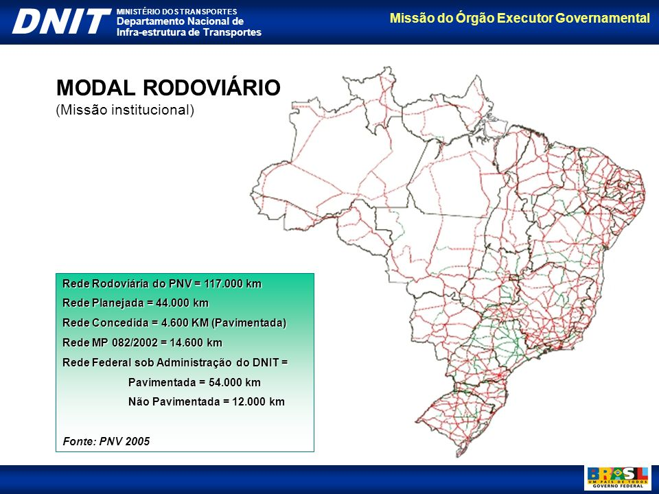 MODAL RODOVIÁRIO (Missão institucional)
