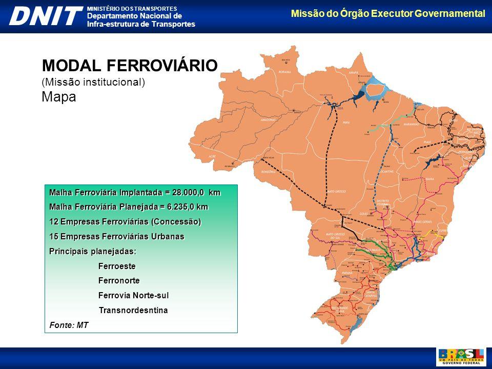MODAL FERROVIÁRIO Mapa (Missão institucional)