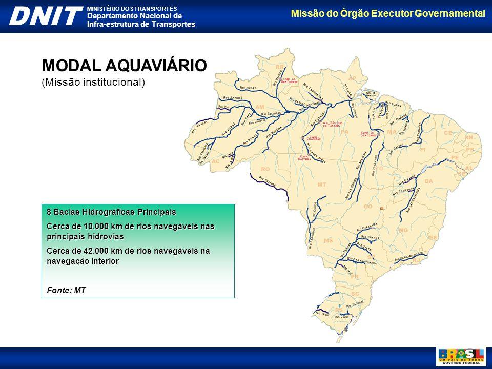 MODAL AQUAVIÁRIO (Missão institucional)