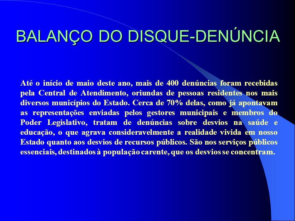 BALANÇO DO DISQUE-DENÚNCIA
