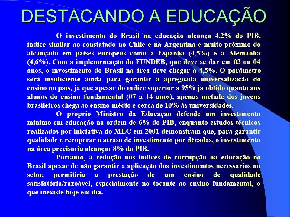DESTACANDO A EDUCAÇÃO
