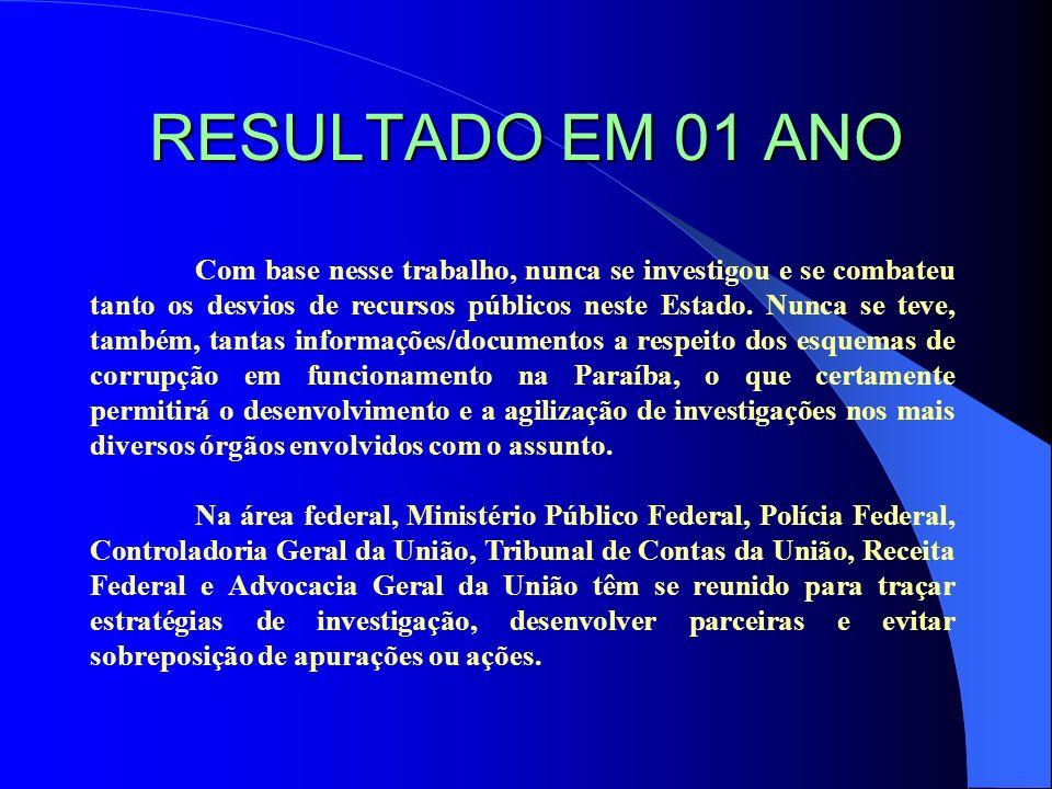 RESULTADO EM 01 ANO