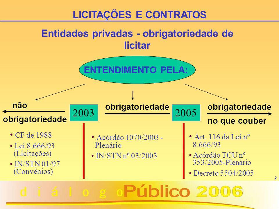 LICITAÇÕES E CONTRATOS Entidades privadas - obrigatoriedade de licitar