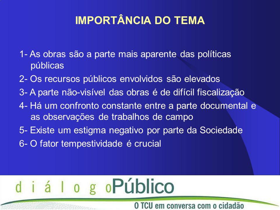 IMPORTÂNCIA DO TEMA 1- As obras são a parte mais aparente das políticas públicas. 2- Os recursos públicos envolvidos são elevados.