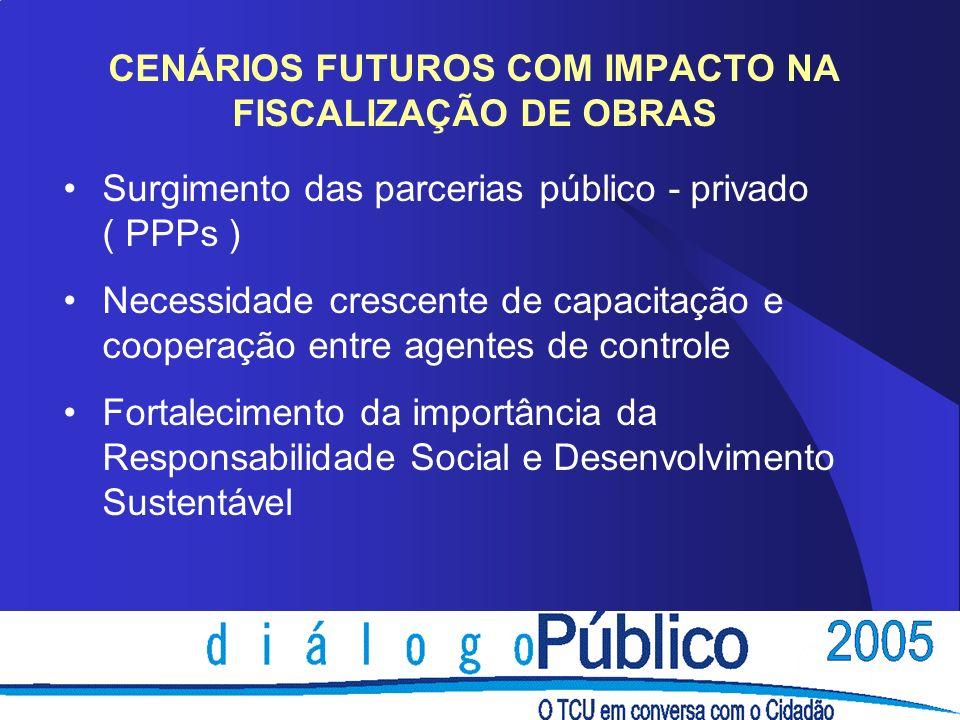 CENÁRIOS FUTUROS COM IMPACTO NA FISCALIZAÇÃO DE OBRAS