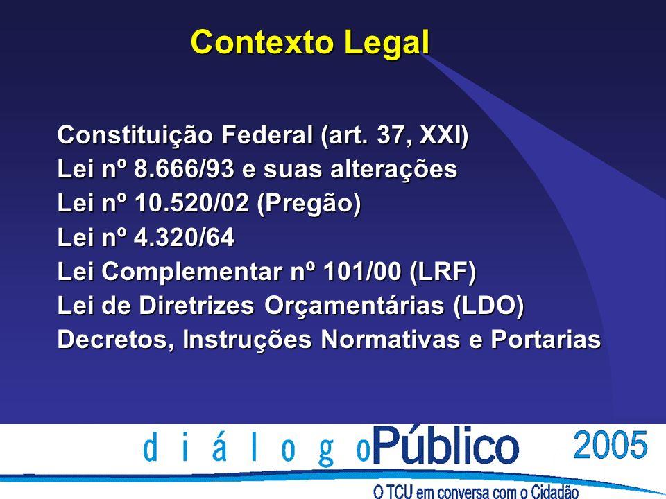 Contexto Legal Constituição Federal (art. 37, XXI) Lei nº 8
