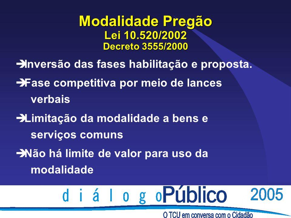 Modalidade Pregão Lei 10.520/2002 Decreto 3555/2000