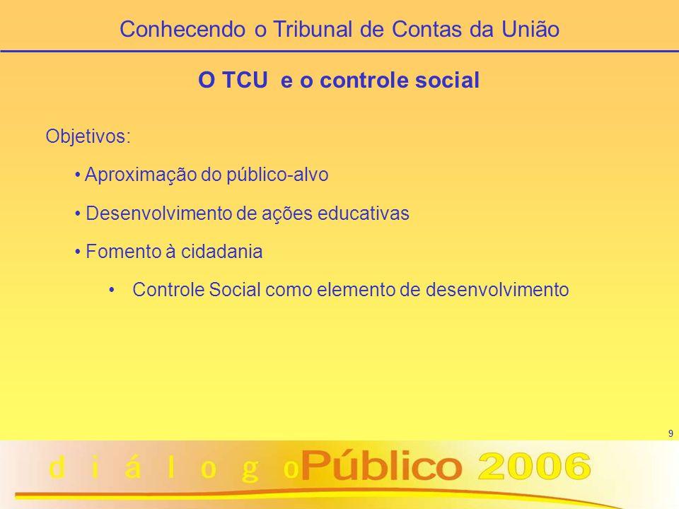 O TCU e o controle social