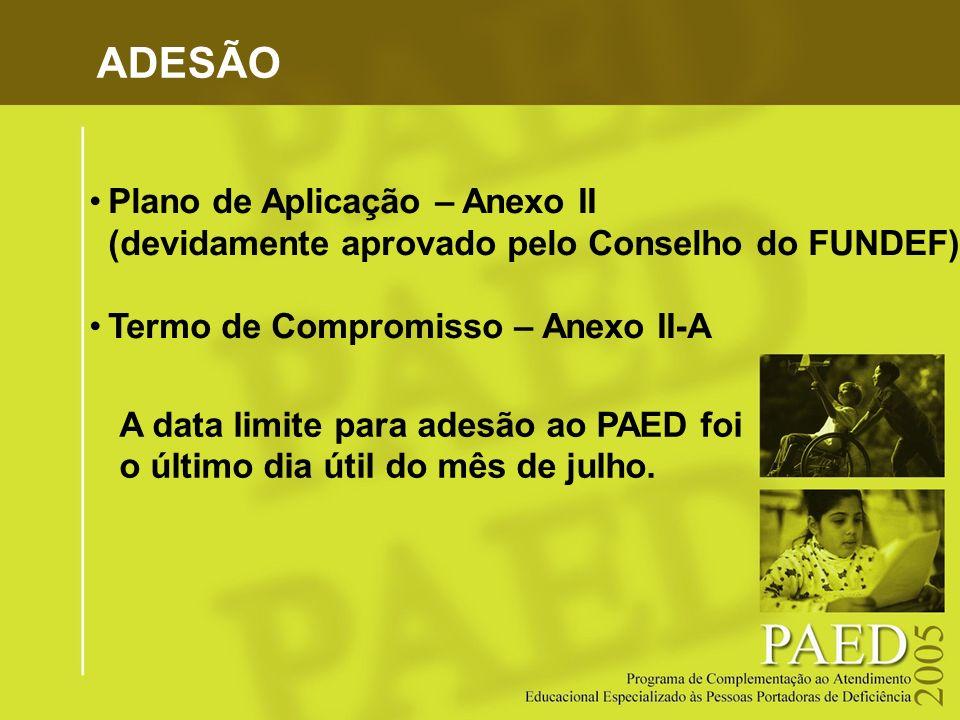ADESÃO Plano de Aplicação – Anexo II