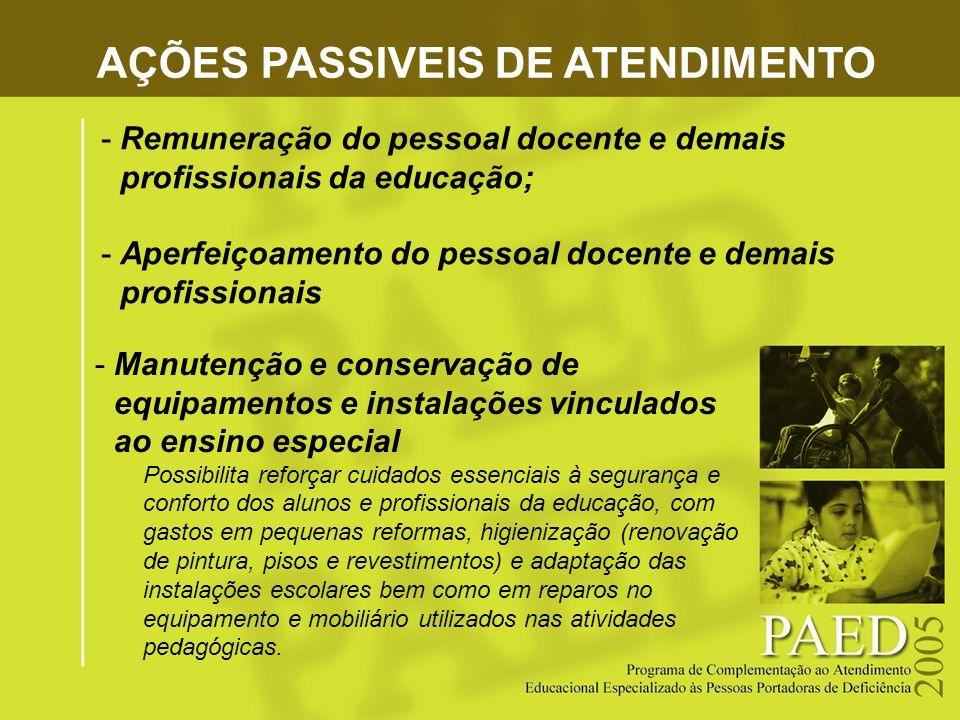 AÇÕES PASSIVEIS DE ATENDIMENTO