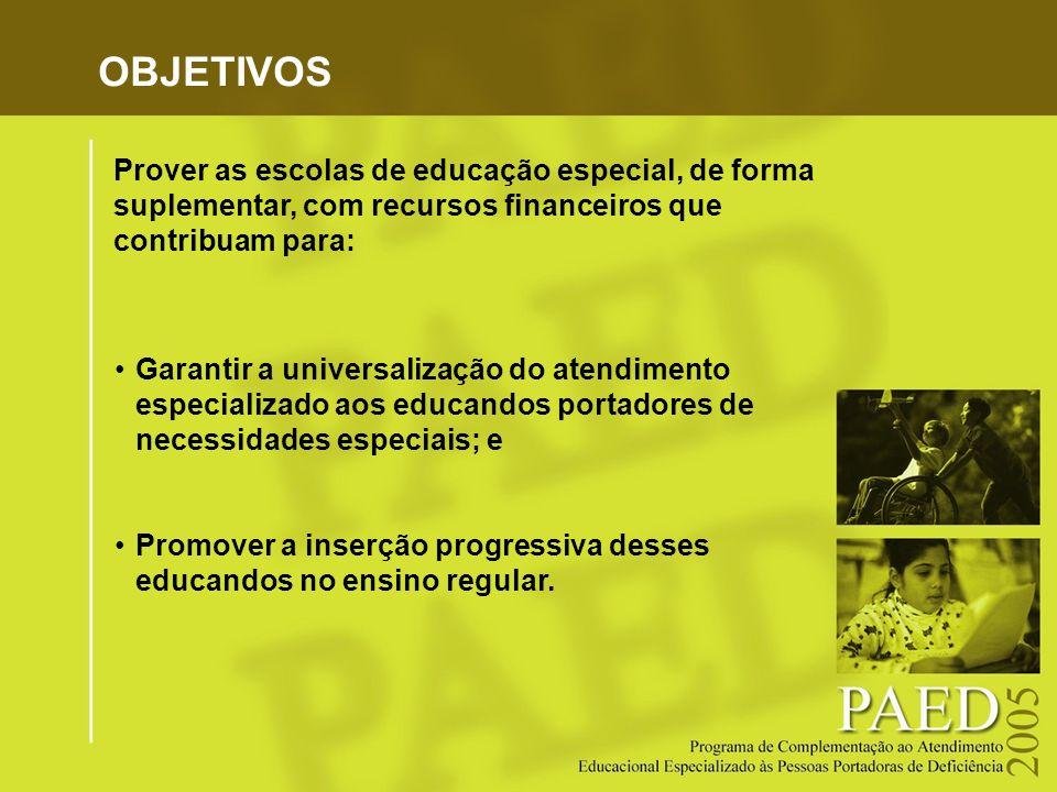 OBJETIVOS Prover as escolas de educação especial, de forma suplementar, com recursos financeiros que contribuam para: