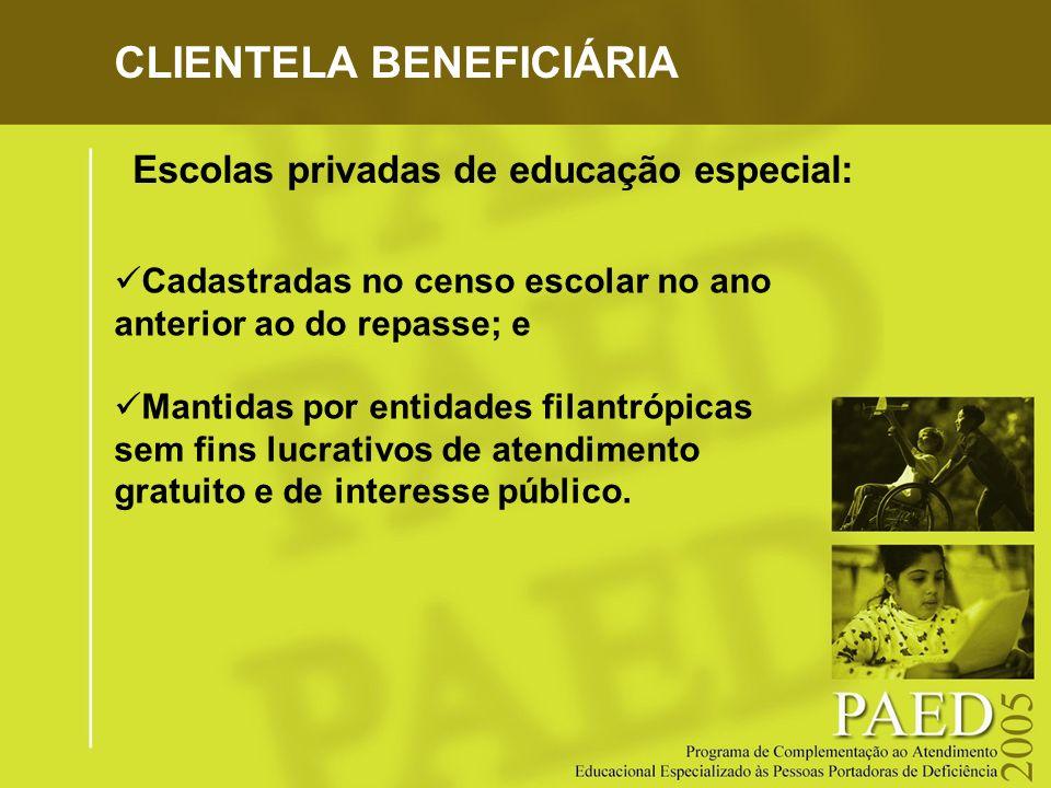 CLIENTELA BENEFICIÁRIA