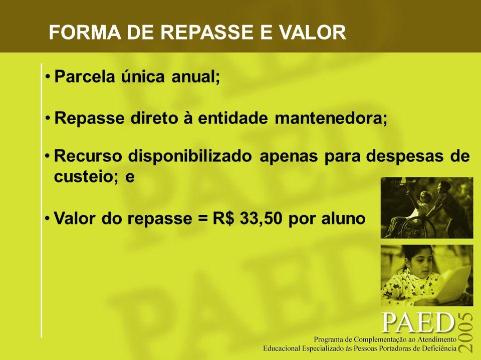 FORMA DE REPASSE E VALOR