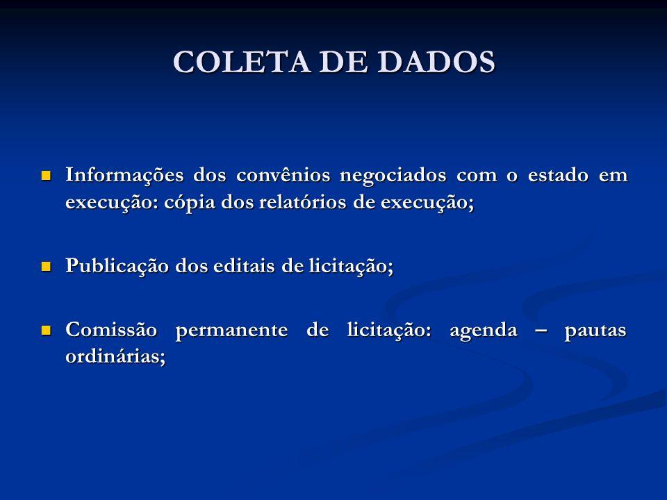 COLETA DE DADOS Informações dos convênios negociados com o estado em execução: cópia dos relatórios de execução;