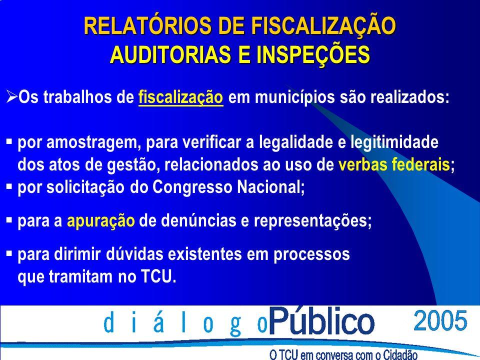 RELATÓRIOS DE FISCALIZAÇÃO AUDITORIAS E INSPEÇÕES