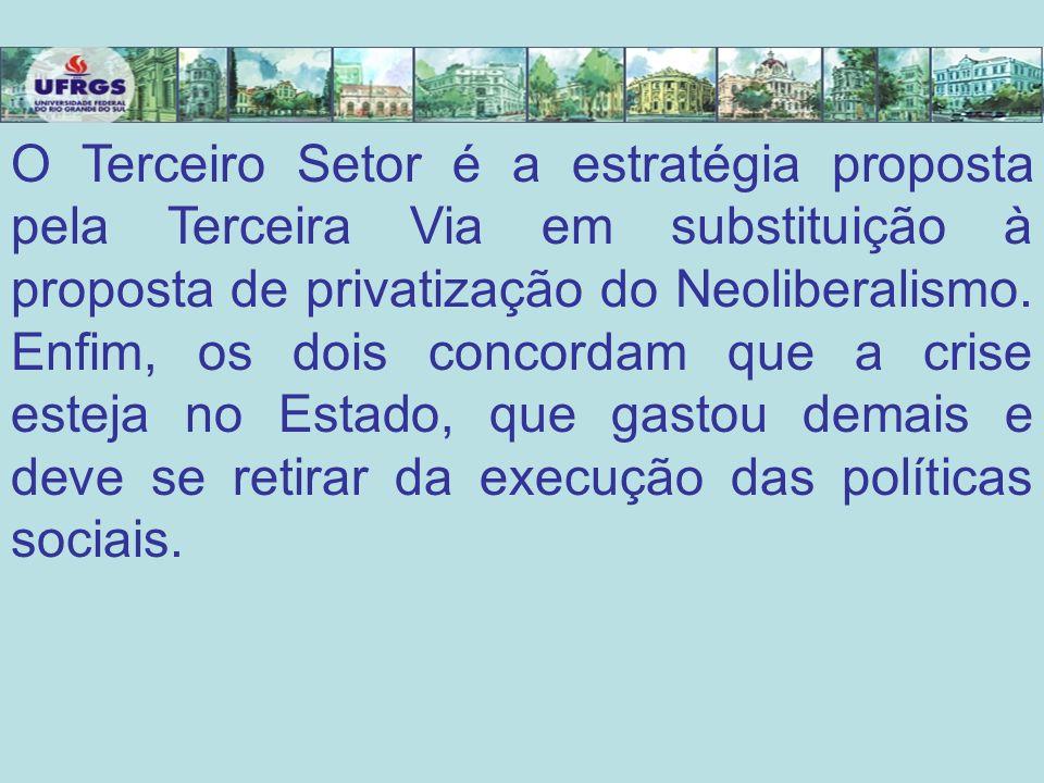 O Terceiro Setor é a estratégia proposta pela Terceira Via em substituição à proposta de privatização do Neoliberalismo.