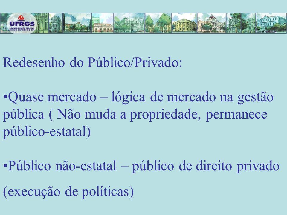 Redesenho do Público/Privado: