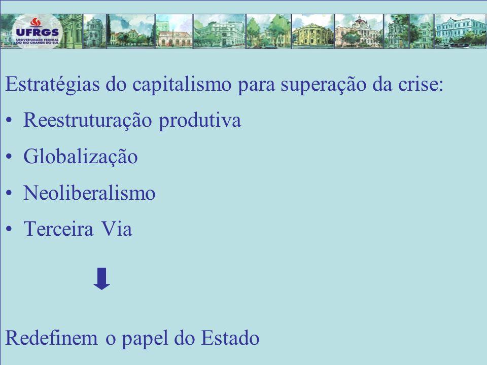 Está está Estratégias do capitalismo para superação da crise: