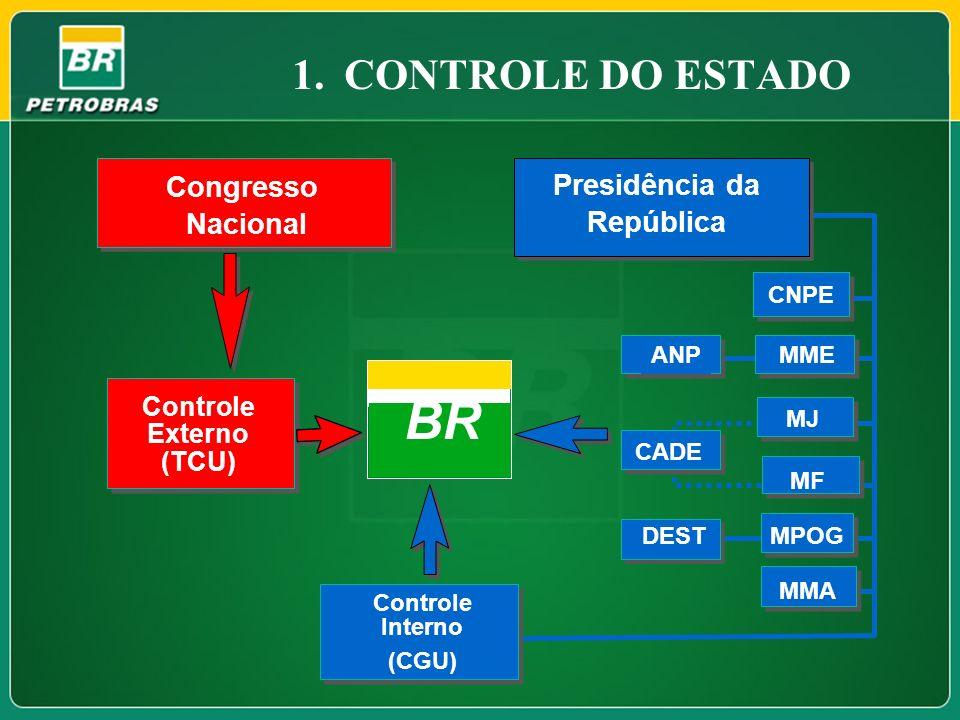 Controle Externo (TCU)