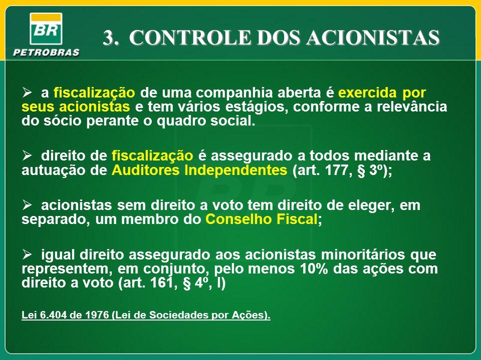 CONTROLE DOS ACIONISTAS