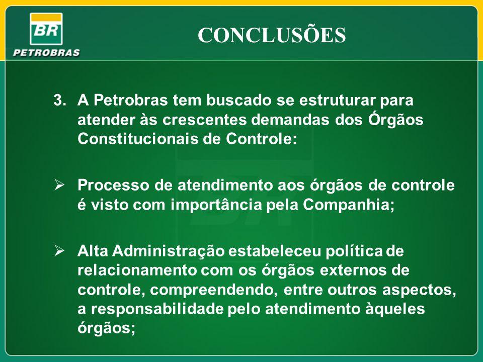 CONCLUSÕES A Petrobras tem buscado se estruturar para atender às crescentes demandas dos Órgãos Constitucionais de Controle:
