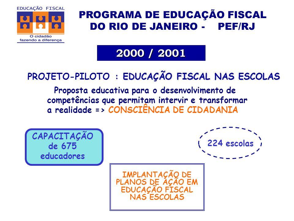 2000 / 2001 PROGRAMA DE EDUCAÇÃO FISCAL DO RIO DE JANEIRO - PEF/RJ