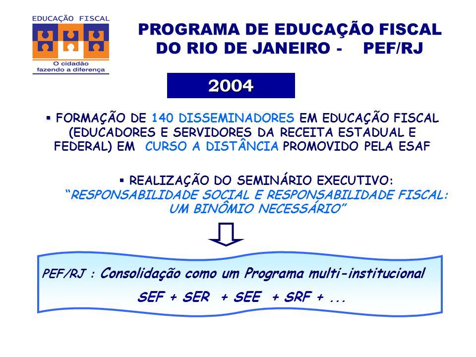 PROGRAMA DE EDUCAÇÃO FISCAL DO RIO DE JANEIRO - PEF/RJ