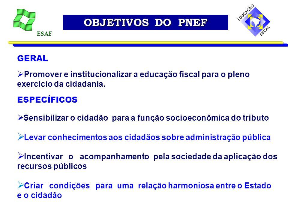 OBJETIVOS DO PNEF ESAF. GERAL. Promover e institucionalizar a educação fiscal para o pleno exercício da cidadania.