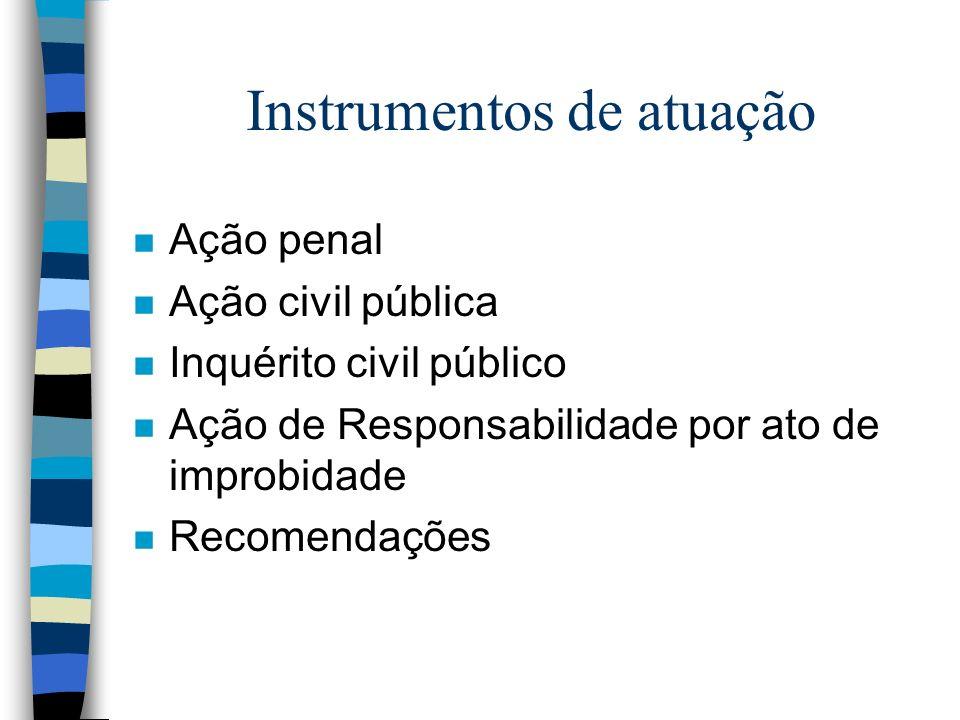 Instrumentos de atuação