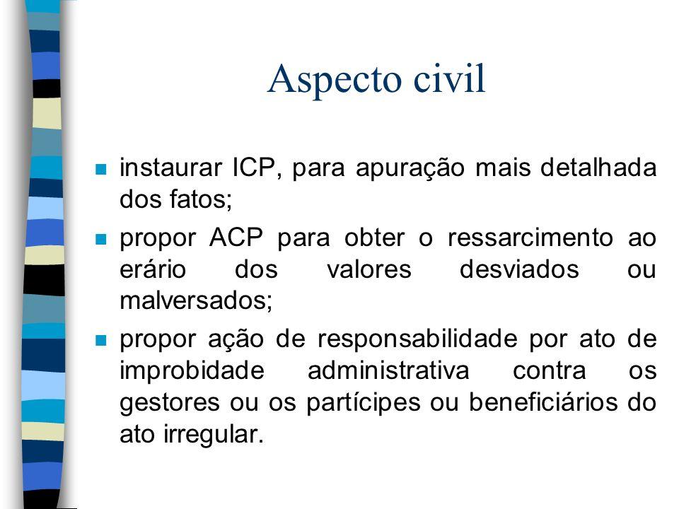 Aspecto civil instaurar ICP, para apuração mais detalhada dos fatos;