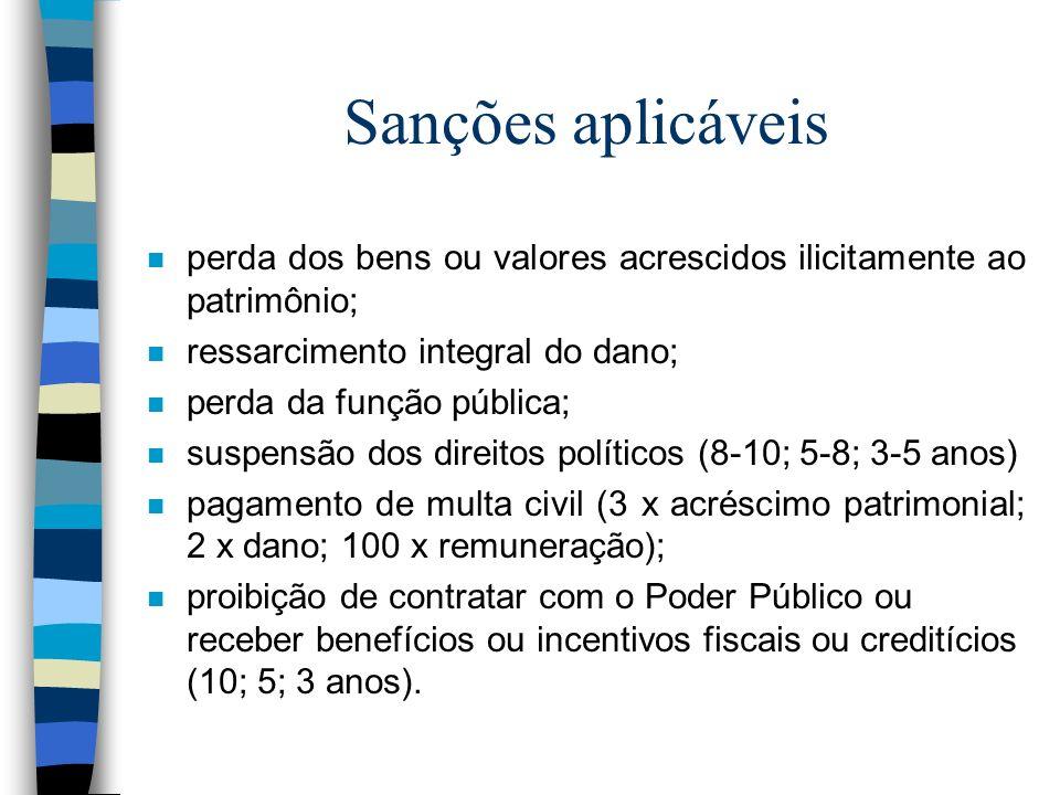 Sanções aplicáveis perda dos bens ou valores acrescidos ilicitamente ao patrimônio; ressarcimento integral do dano;