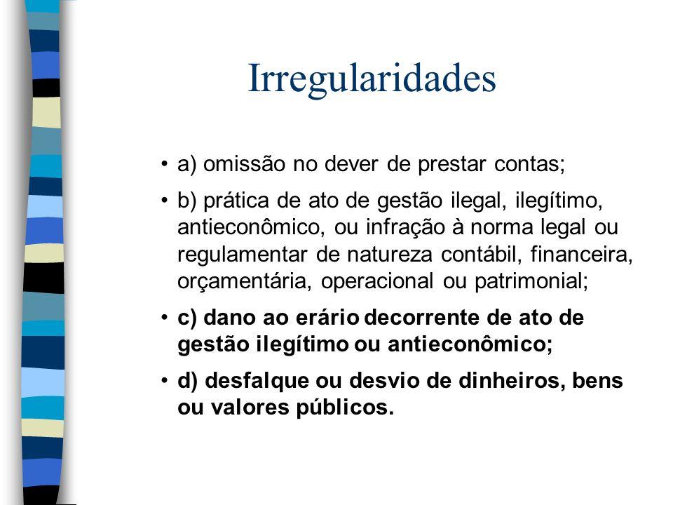 Irregularidades a) omissão no dever de prestar contas;