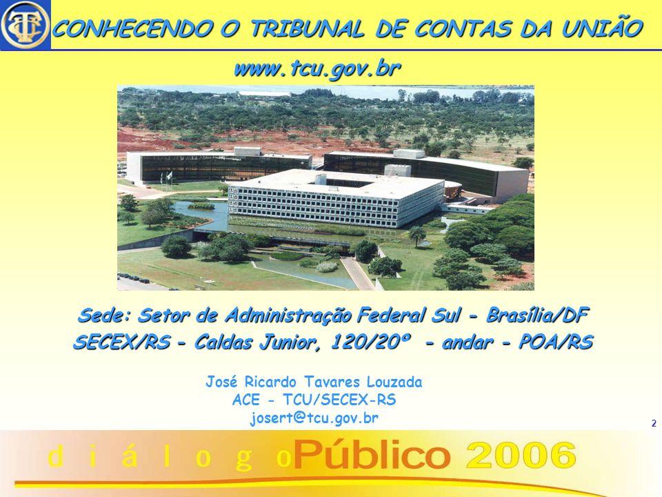 CONHECENDO O TRIBUNAL DE CONTAS DA UNIÃO www.tcu.gov.br