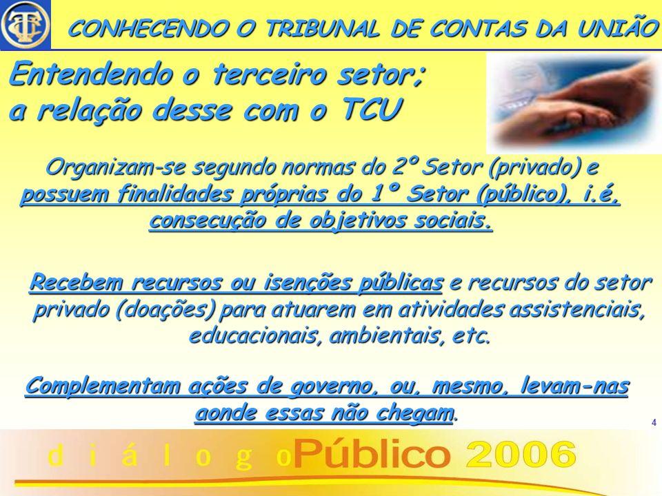 CONHECENDO O TRIBUNAL DE CONTAS DA UNIÃO