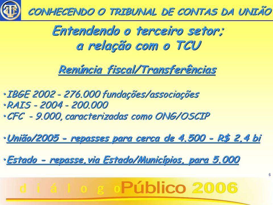 Entendendo o terceiro setor; Renúncia fiscal/Transferências