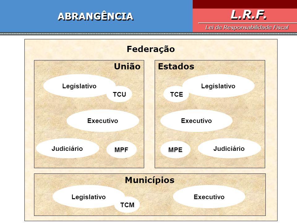 ABRANGÊNCIA Federação União Estados Municípios Legislativo Legislativo
