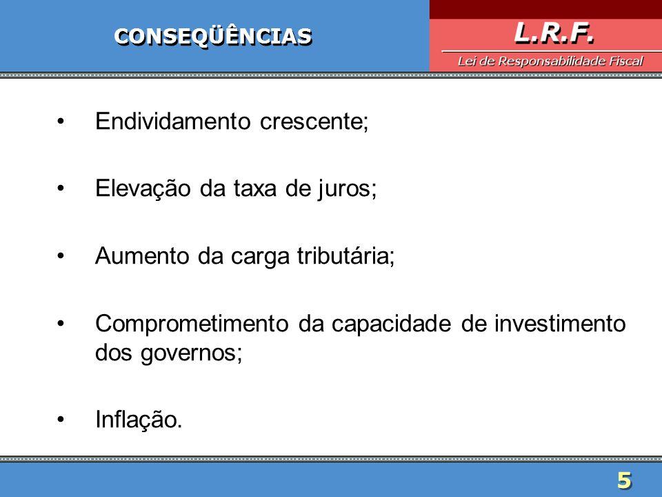 Endividamento crescente; Elevação da taxa de juros;