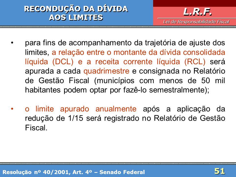 RECONDUÇÃO DA DÍVIDA AOS LIMITES.