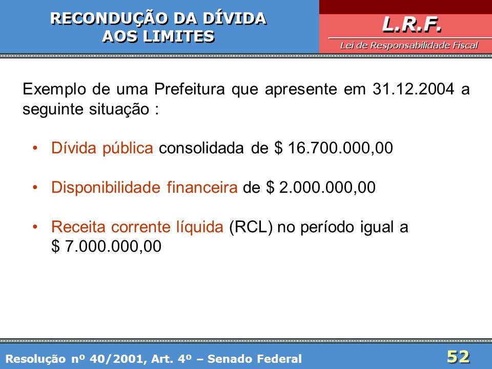 Dívida pública consolidada de $ 16.700.000,00