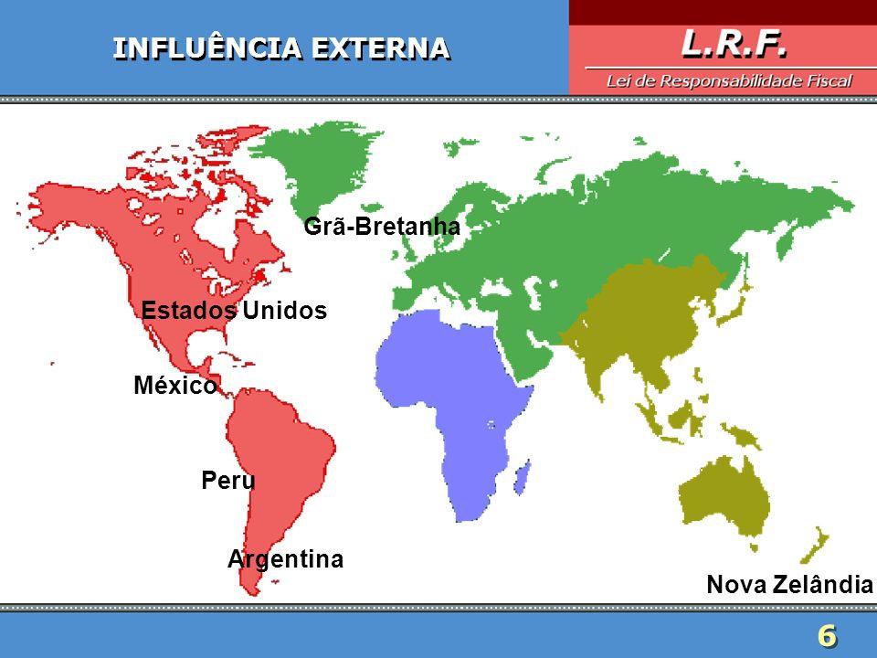 INFLUÊNCIA EXTERNA Grã-Bretanha Estados Unidos México Peru Argentina