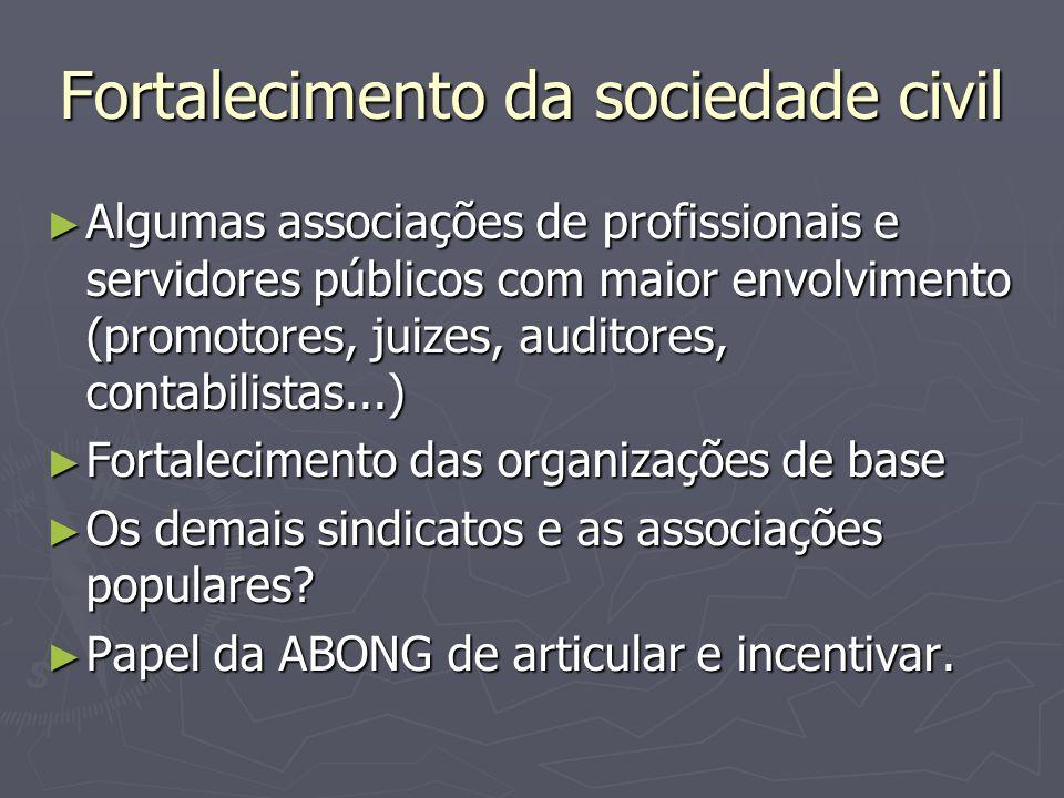 Fortalecimento da sociedade civil