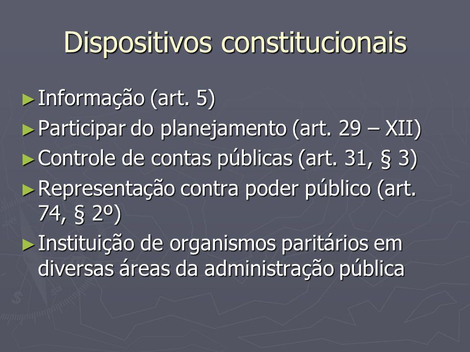 Dispositivos constitucionais