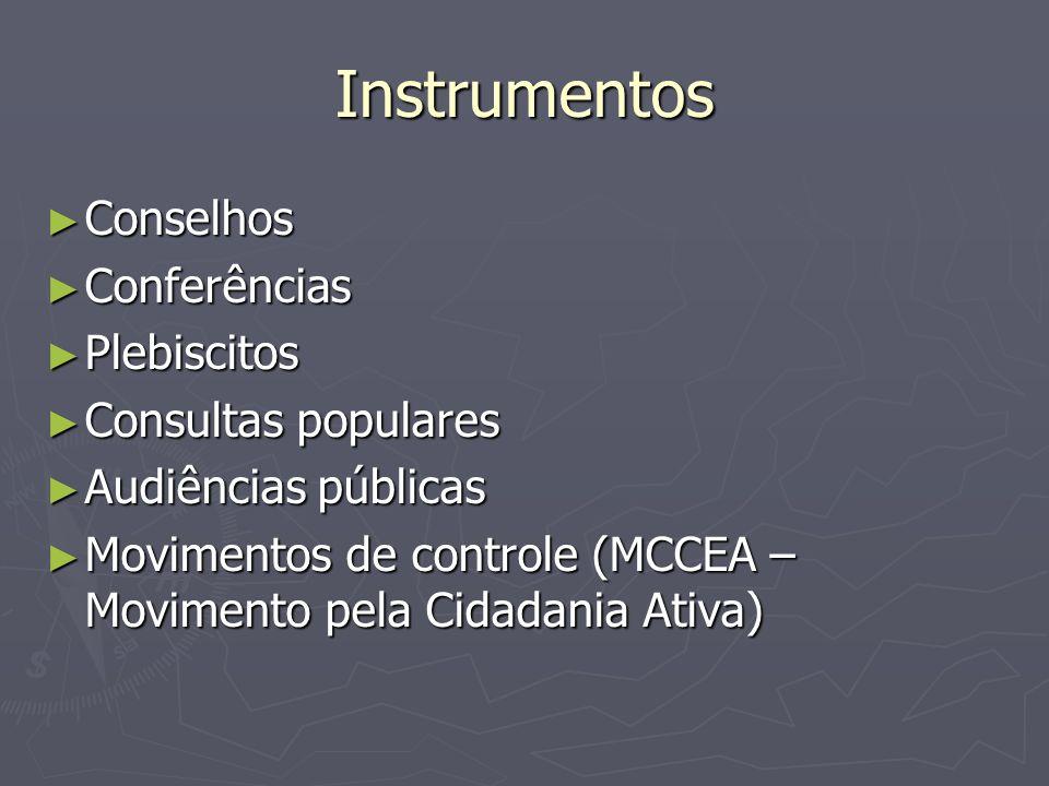 Instrumentos Conselhos Conferências Plebiscitos Consultas populares