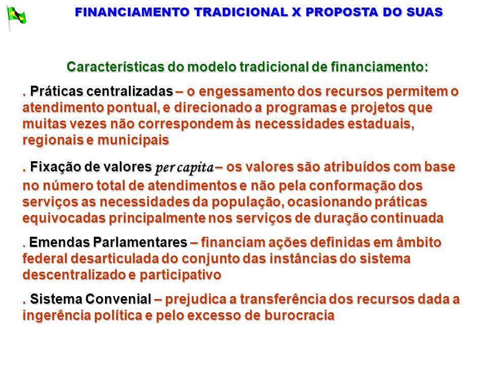 Características do modelo tradicional de financiamento: