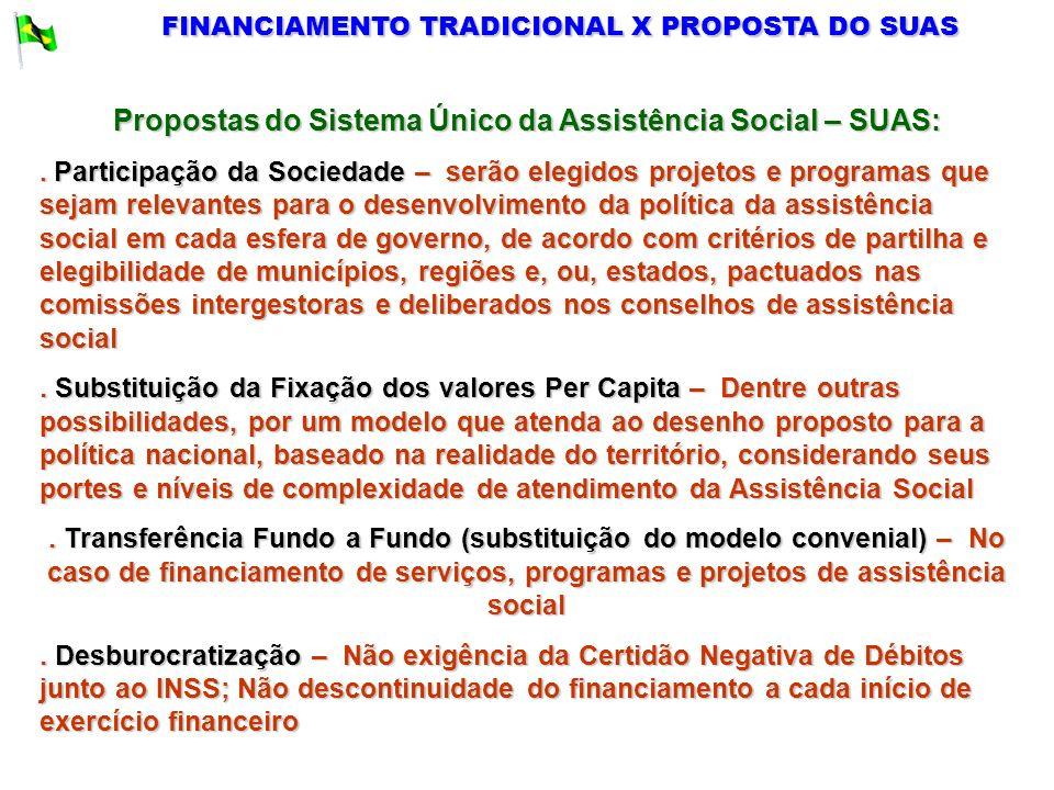 Propostas do Sistema Único da Assistência Social – SUAS: