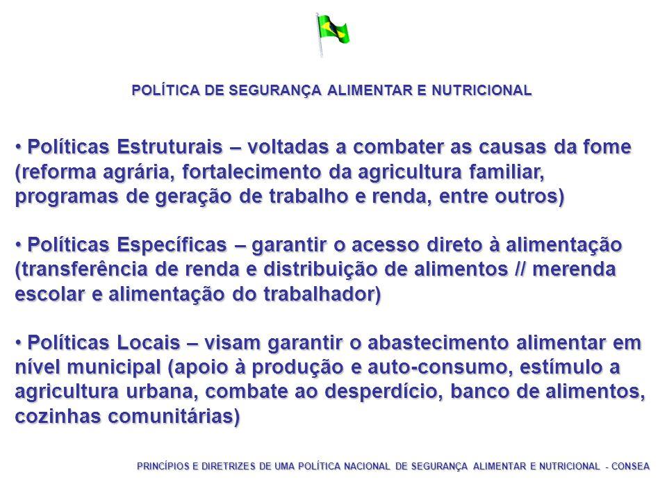 POLÍTICA DE SEGURANÇA ALIMENTAR E NUTRICIONAL